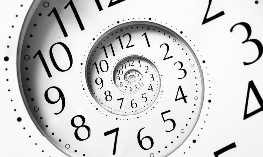 time management Θέμης Σαρανταένας